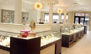 All About On the web Jewellery Stores